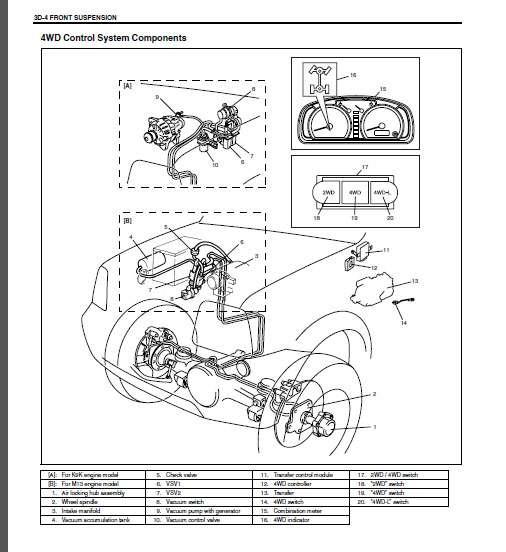 Schema Impianto Elettrico Suzuki Jimny : Ebay