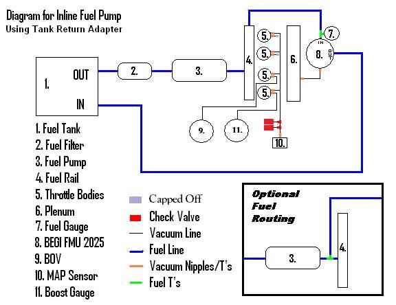 01 gsxr 600 tail light wiring diagram  | 1471 x 1031